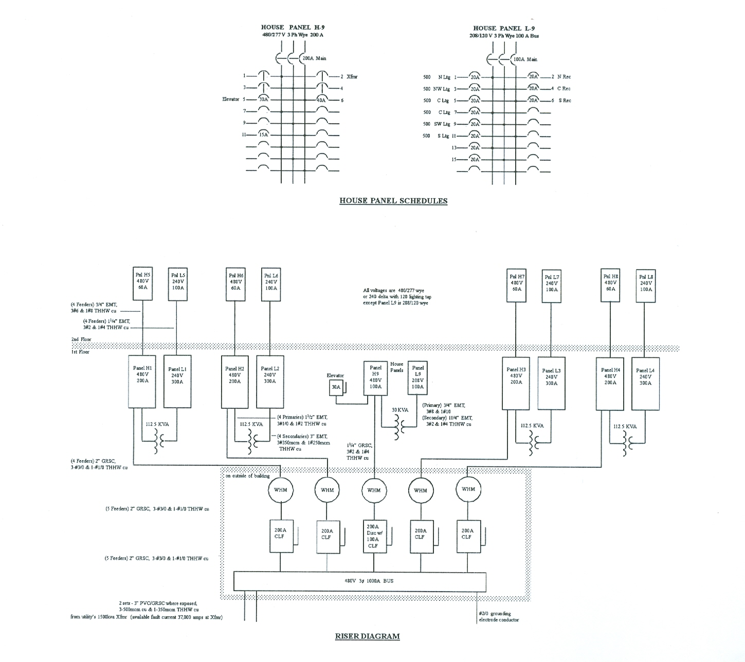 electrical riser   electrical diagramelectrical riser diagrams
